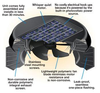 Solar Star Attic Fan Off Grid Solar Powered Attic Ventilation